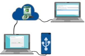 USB Redirector Technician Edition Crack