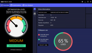 Abelssoft CheckDrive Crack 4.0 With Free Download [Latest]