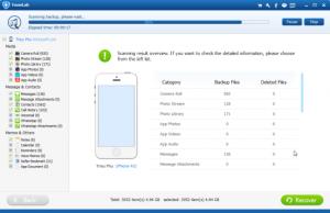 Aiseesoft FoneLab For iOS Crack 10.3.12 + Serial Keygen Free Download 2021